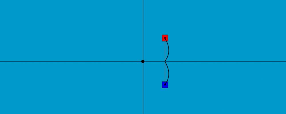 x 軸に対して反転する canvas上での描画結果