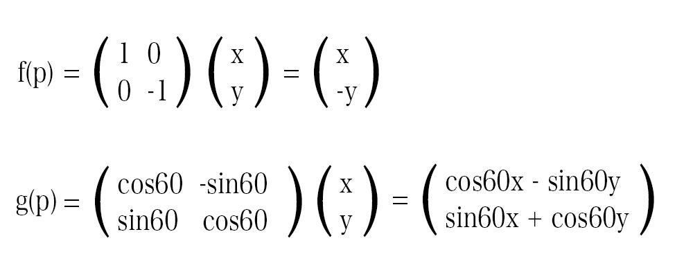 変換f、gの計算結果 1回目