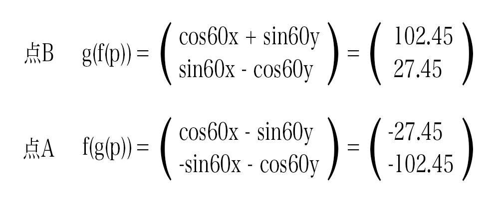 変換f、gの計算結果 最終計算結果