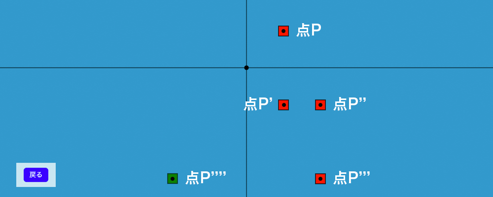 点P'〜点P''''